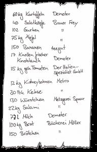 Einkaufsliste Pfingstlager 2015